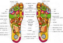 Calming Ayurvedic Foot Massage
